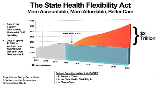 State Health Flexibility Act Imaage